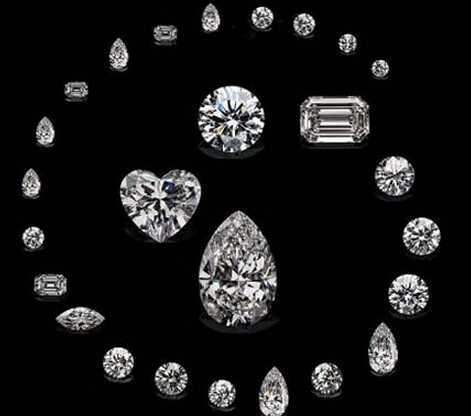 戴瑞钻石学院——选购钻石的三大误区