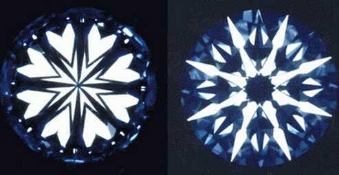 戴瑞钻石学院——对H&A(八心八箭)的常见误区